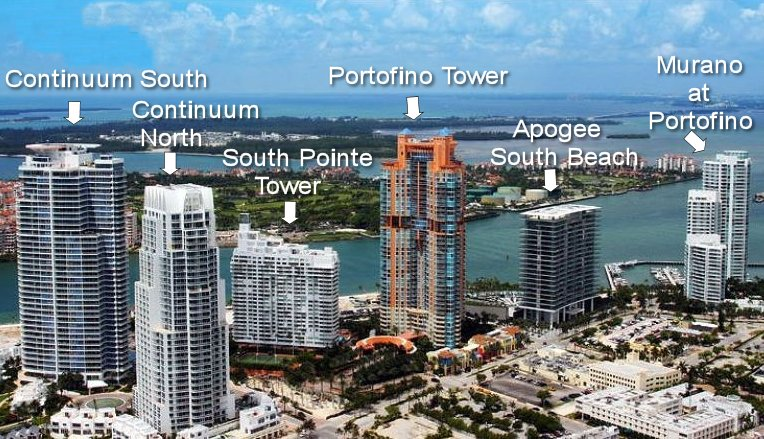 Spa Continuum South Beach Condo